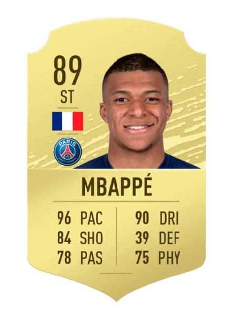 The 20 Best Young Players in FIFA 20