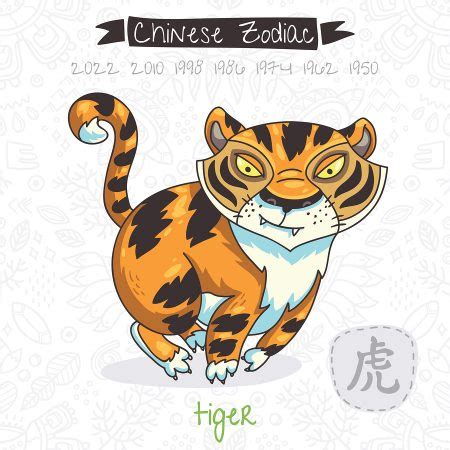 Year of the Tiger - 2019 Horoscope & Feng Shui Predictions