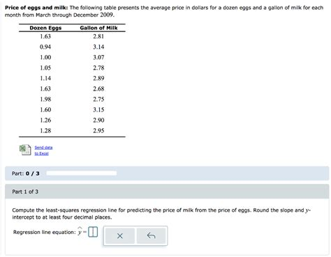 Solved: Price Of Eggs And Milk: The Following Table Presen